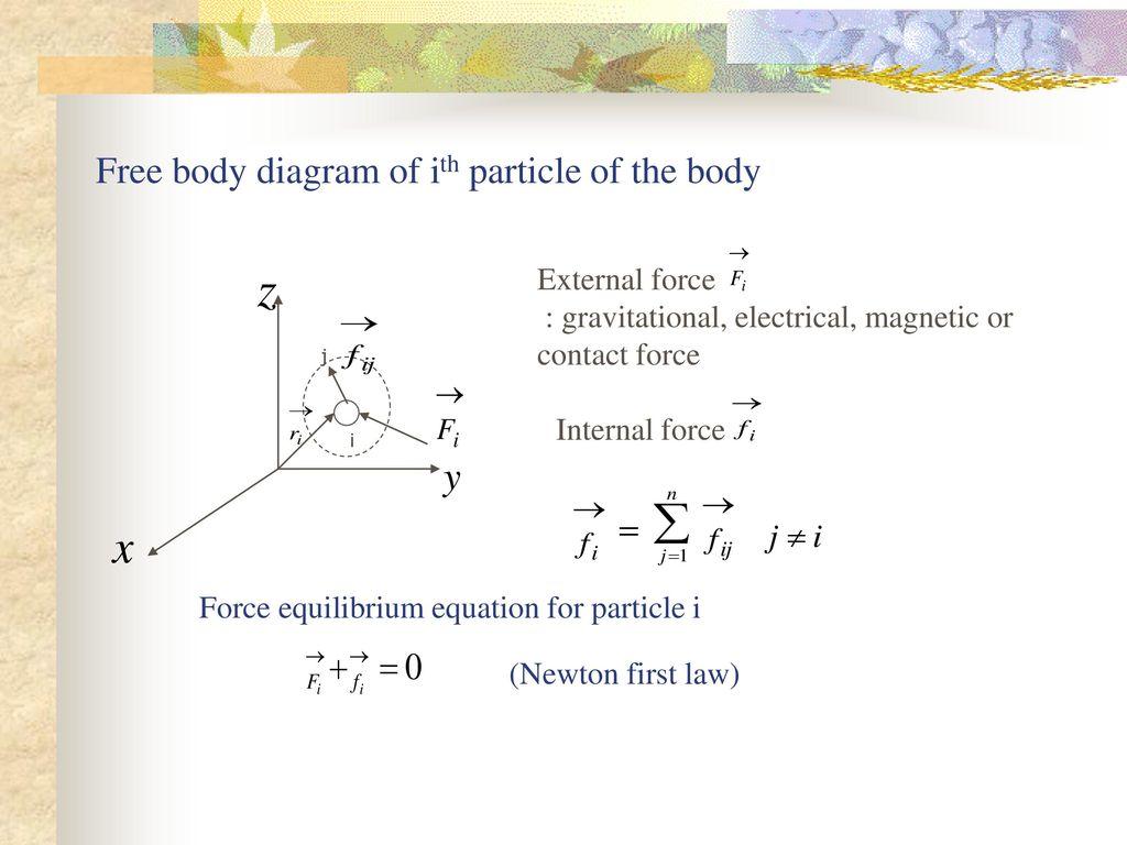 Dr baljeet singh department of mathematics ppt download 51 free body diagram pooptronica