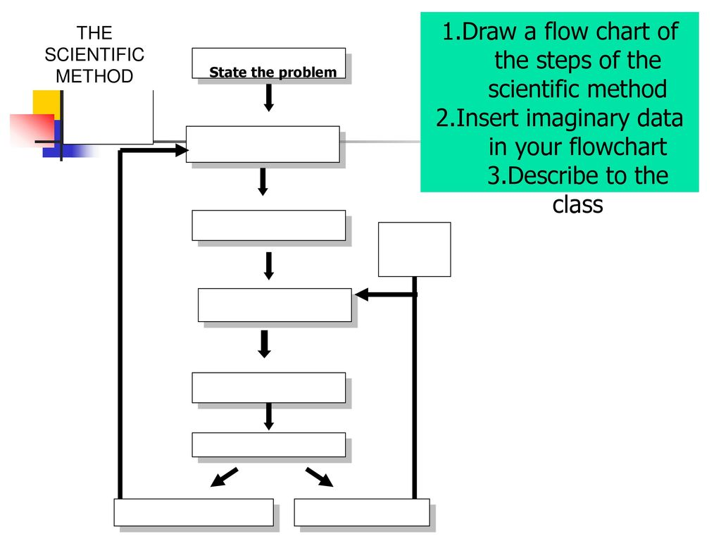 Smt process flow chart image collections free any chart examples smt process flow chart choice image free any chart examples smt process flow chart gallery free nvjuhfo Image collections