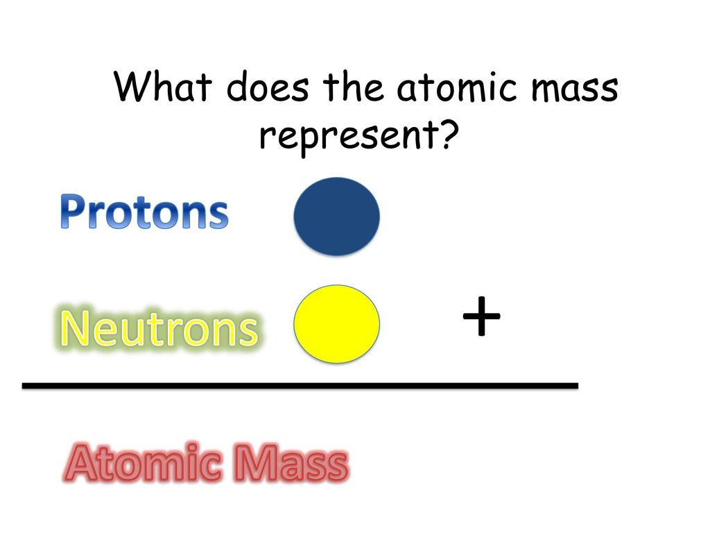 what does the atomic mass represent - On The Periodic Table What Does The Atomic Mass Represent