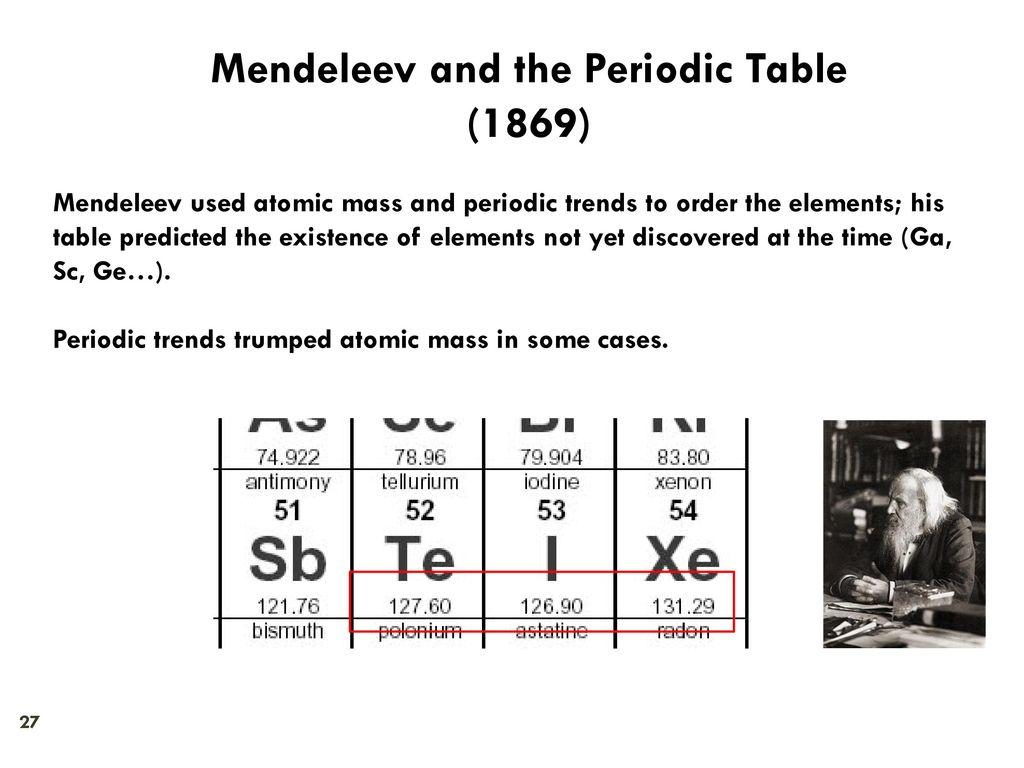 Tellurium on periodic table images periodic table images iodine on periodic table images periodic table images iodine in periodic table gallery periodic table images gamestrikefo Images