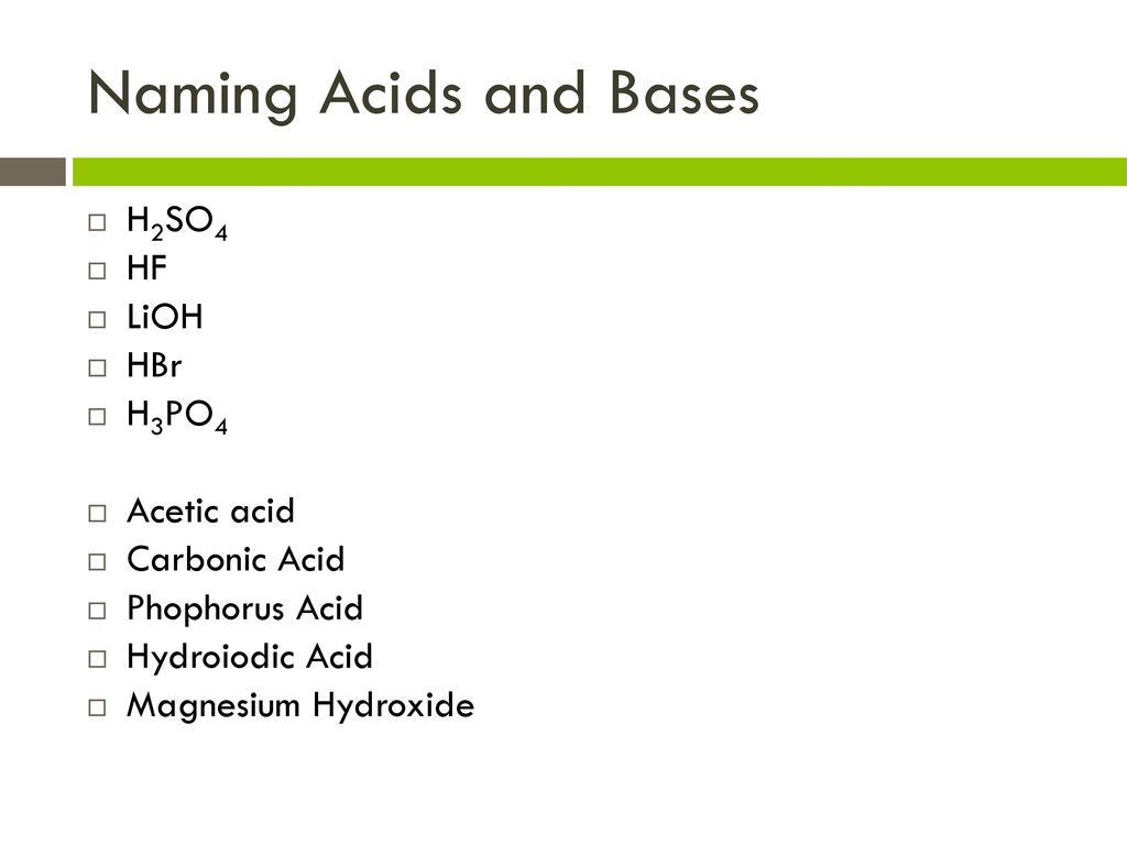 worksheet Naming Acids And Bases Worksheet Answers atoms molecules and ions ppt download naming acids bases h2so4 hf lioh hbr h3po4 acetic acid