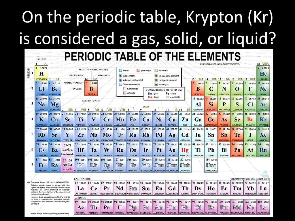Krypton on periodic table gallery periodic table images kr symbol periodic table images periodic table images krypton on periodic table choice image periodic table gamestrikefo Image collections