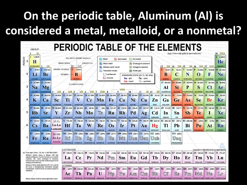 Is aluminum on the periodic table images periodic table images aluminum on periodic table images periodic table images notebook heading the is have it ions isotopes gamestrikefo Image collections