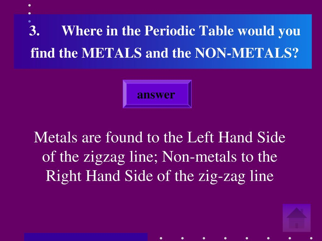 Where are nonmetals found on the periodic table gallery periodic elements compounds and chemical reactions ppt download where in the periodic table would you find the gamestrikefo Gallery