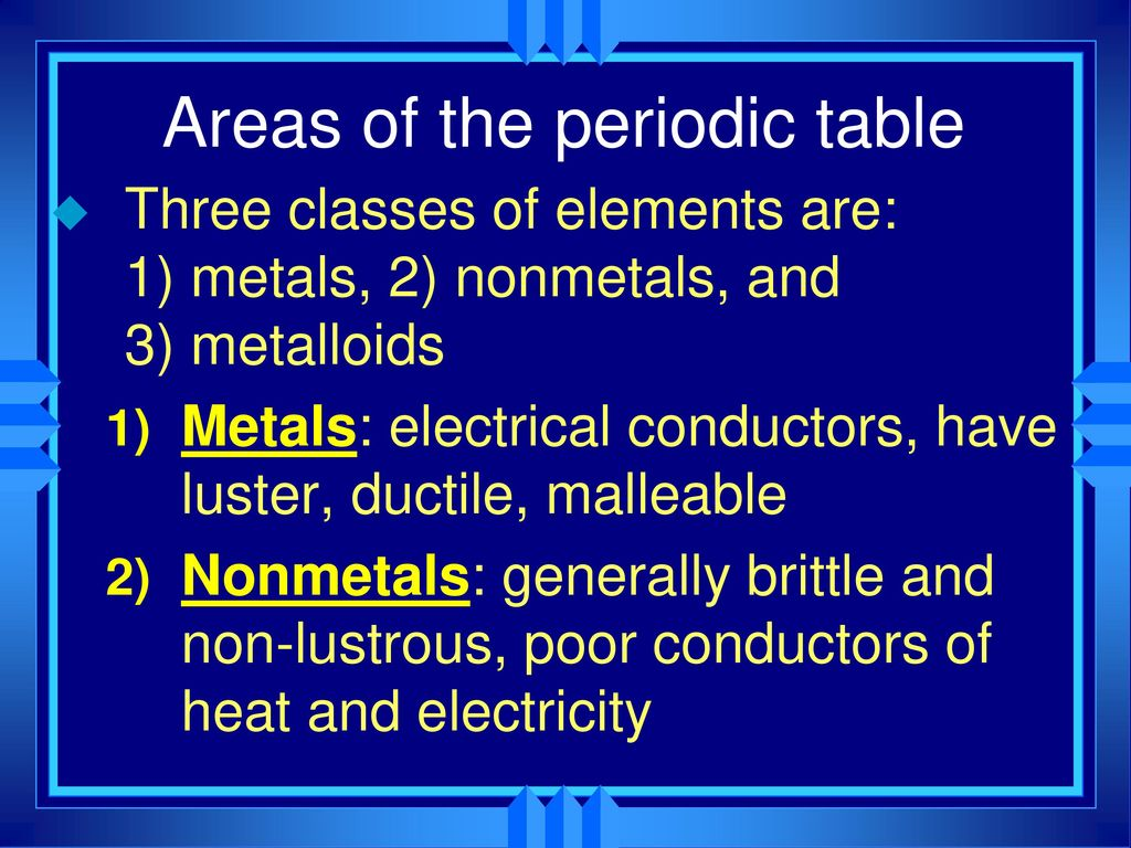 Chapter 6 the periodic table ppt download areas of the periodic table gamestrikefo Choice Image