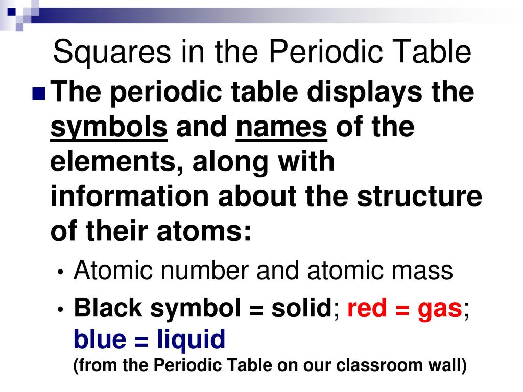 Chapter 6 the periodic table ppt download squares in the periodic table gamestrikefo Image collections