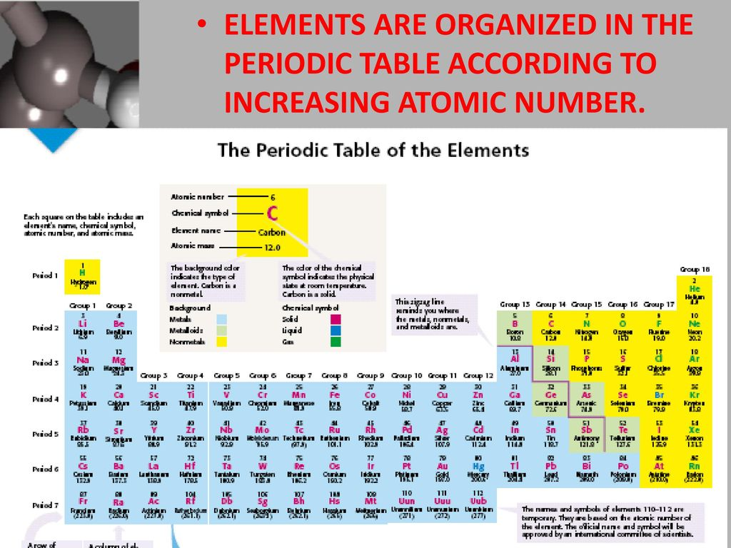 Atomic number 42 periodic table gallery periodic table images atomic number 42 periodic table images periodic table images atomic number 42 periodic table images periodic gamestrikefo Choice Image