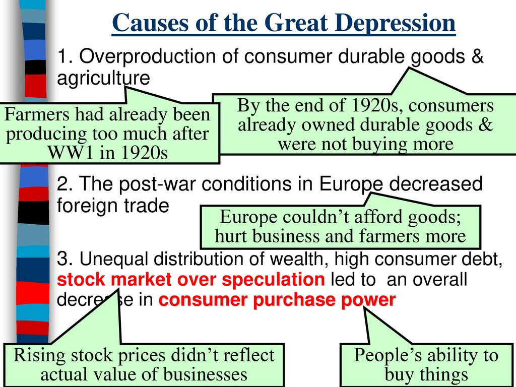 Buy	definition essay on depression