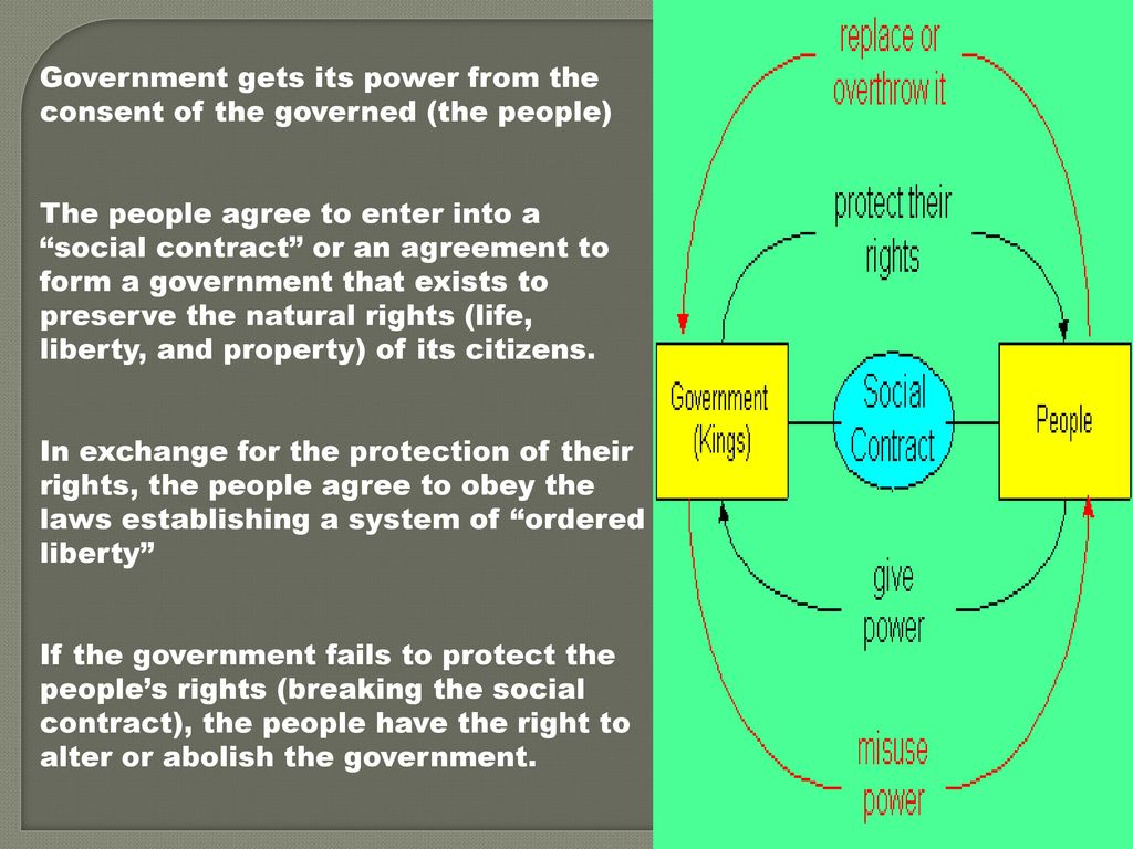 having the right power and its He shall have power, by and with the advice and consent of the senate, to make   to a right decision on the subject in analyzing its properties, we shall easily.