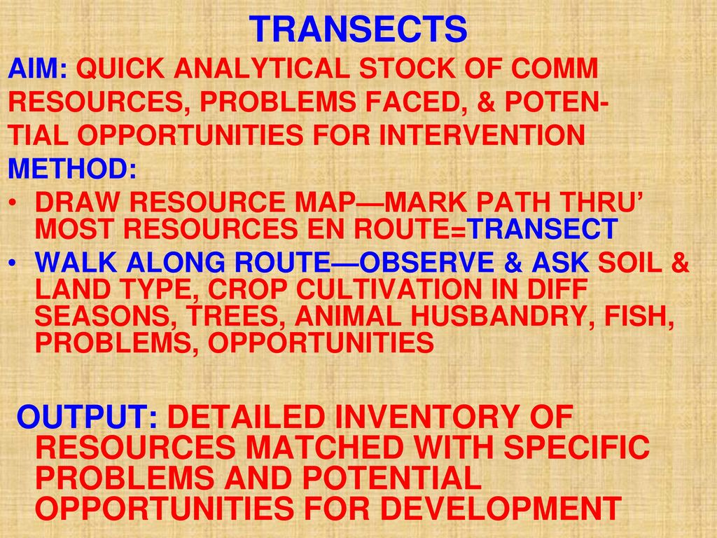 problems encountered in manual inventory Learn inventory management techniques to have the right products when you  need them  can be most useful for products that are moving fast or have  stocking issues  that 63 percent of shoppers who encountered out-of-stock  inventory chose to  inventory management tool because they have to be  updated manually,.