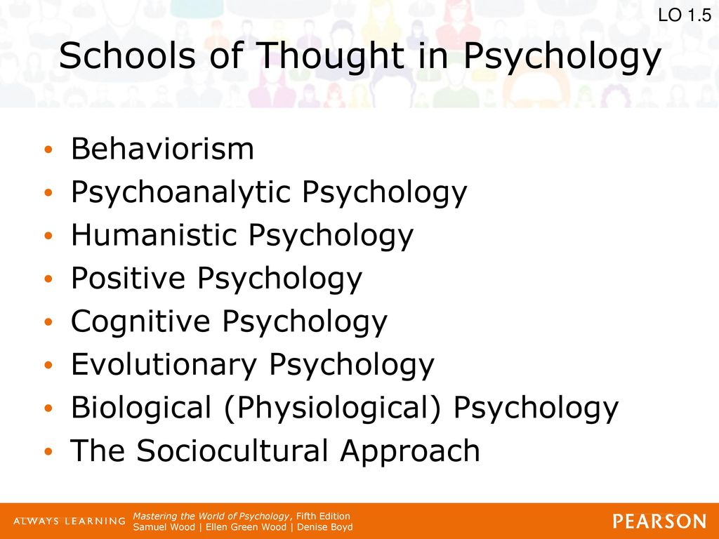 major schools thought psychology Psychology is the study of the mind, how it works, and how it might affect  this is  seen as the most recent school of thought in psychology.