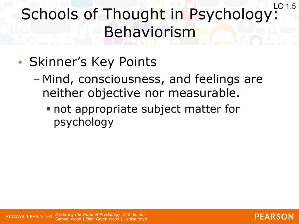 what is behavioural school of thought 2001) and gave rise to the behavioural school of psychology and learning   that memory and thinking have a limited capacity, which accounts for failures in.