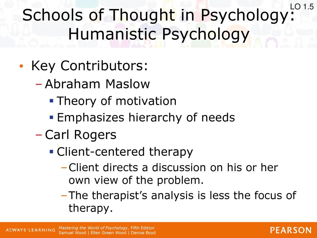 psychology major contributors Gestalt psychology did face criticism, particularly in that many of its central concepts can be difficult to define and examine experimentally while this approach may have lost its identity as an independent school of thought in psychology, its central ideas have had a major influence on the field of psychology as a whole.