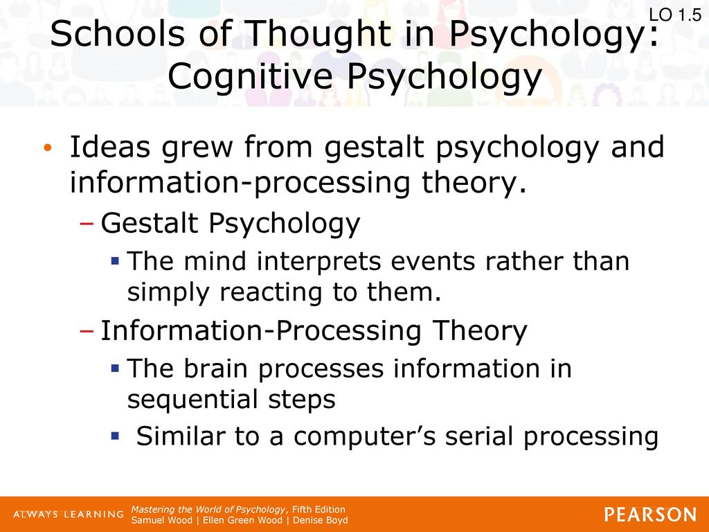five schools of thought in psychology The cognitive learning theory explains why the brain is the most incredible network of information processing and interpretation in the body as we  psychology.