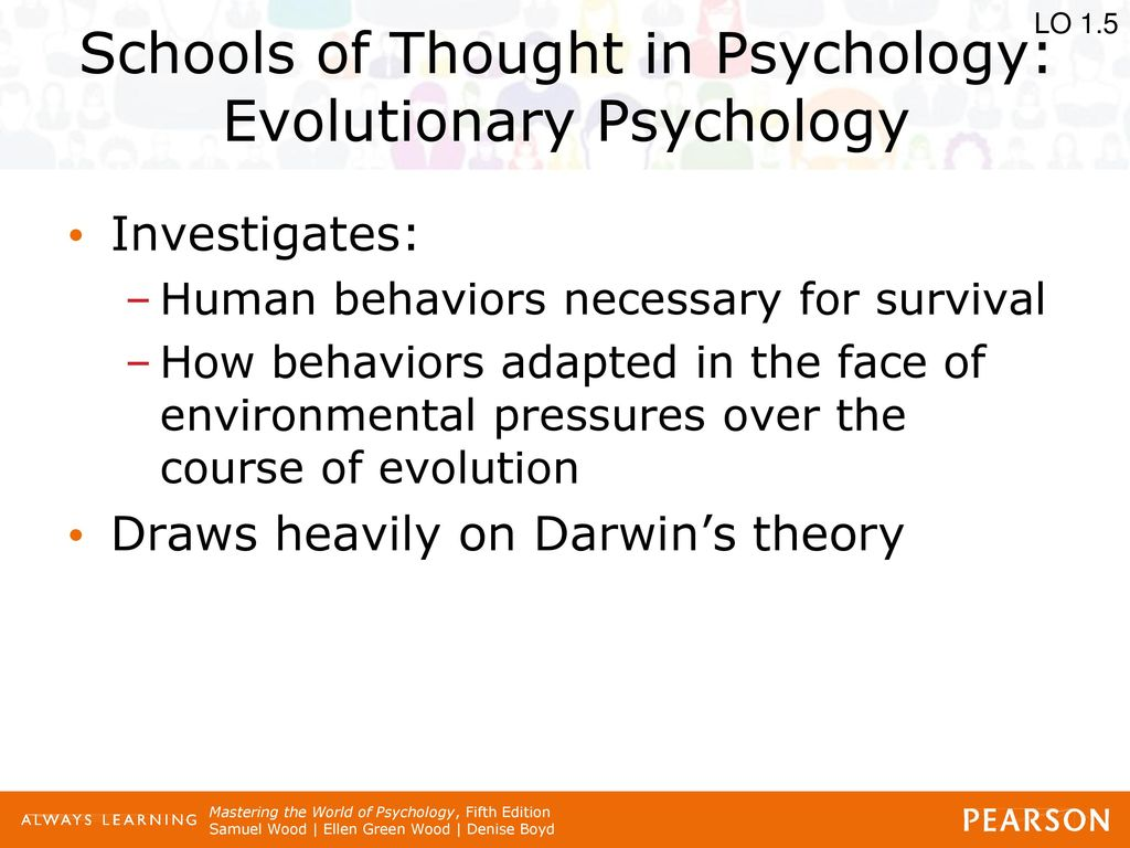 five schools of thought in psychology Five historical schools of psychology study play structuralism an early school of psychology that emphasized introspection and explored sensations, images, and feelings founder was wilhelm wundt prefers nature, determinism, and the mind wilhelm wundt considered the father of psychology associated with the school of structuralism.