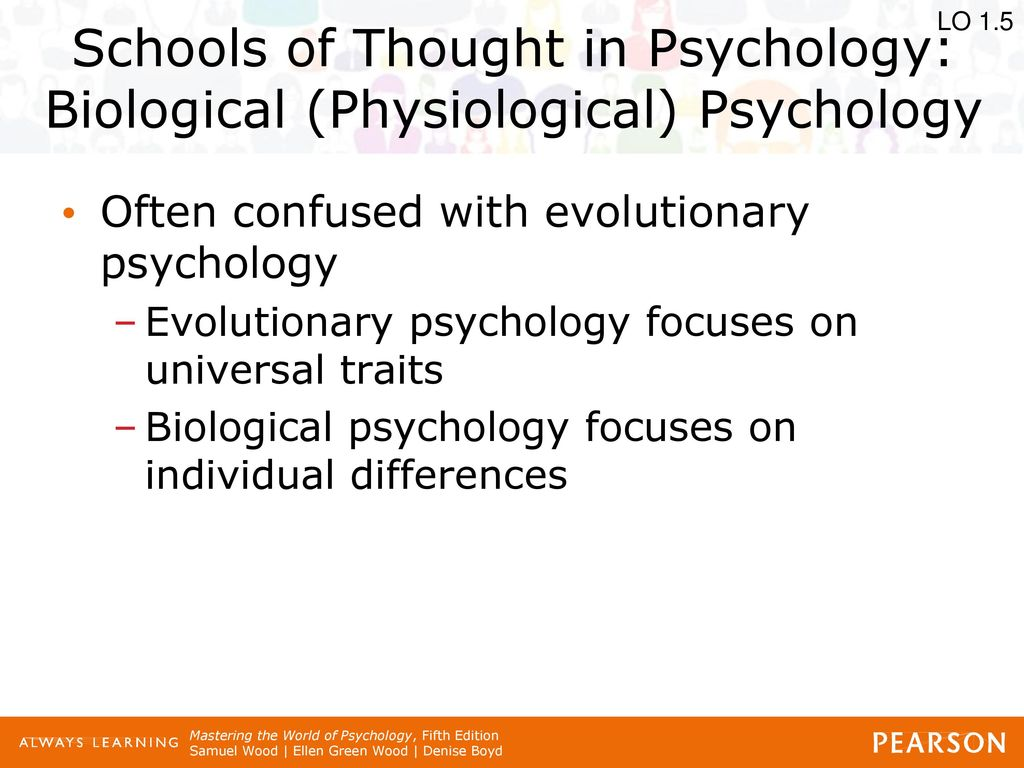 schools of thought in psychology Throughout psychology 's history, a number of different schools of thought have been formed to explain human thought and behaviour these schools of thought often rise to dominance for a period of time while these schools of thought are sometimes perceived as competing forces, each perspective has.