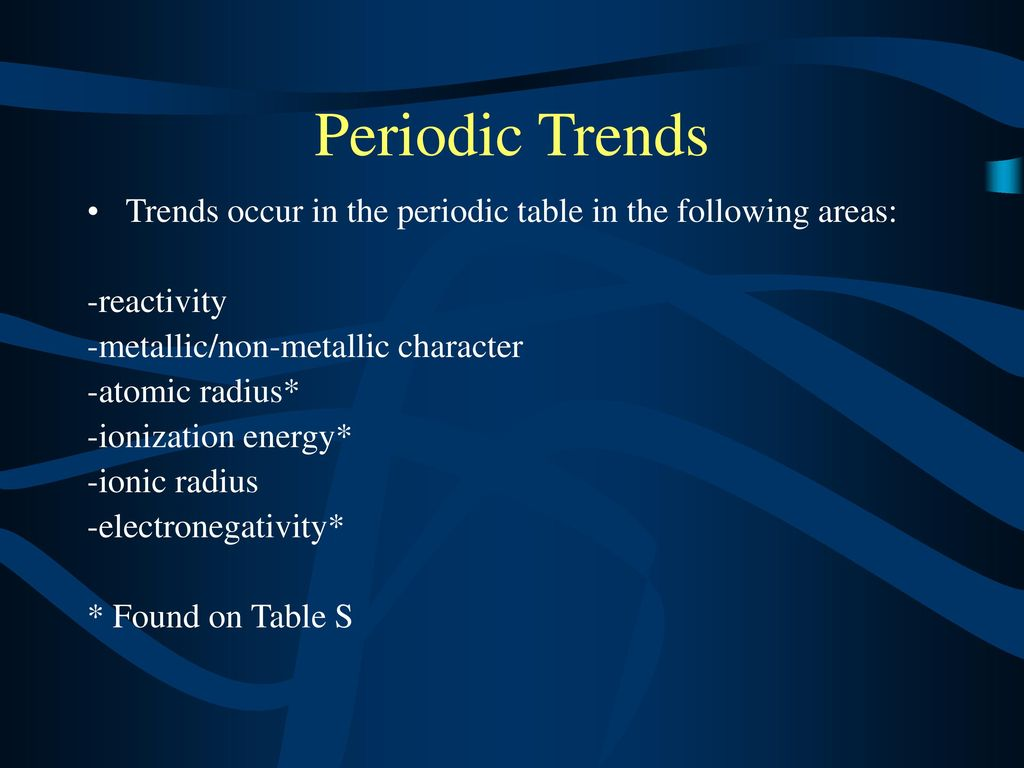 Properties of elements and trends ppt download 45 periodic gamestrikefo Choice Image