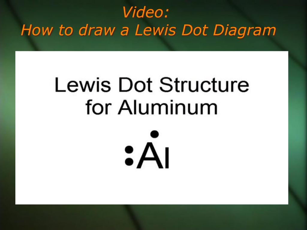 Chapter 14 lect 2 chemical bonding ppt download 50 video how to draw a lewis dot diagram pooptronica