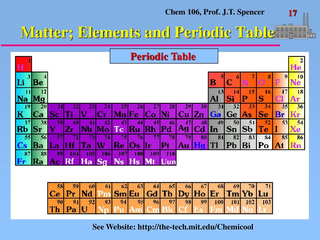 Periodic table pa image collections periodic table images hafnium periodic table image collections periodic table images chemicool periodic table gallery periodic table images che gamestrikefo Gallery
