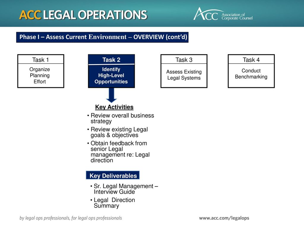 overview of the current state of technology about games Selected state actions to relating to internet or online privacy overview the internet and new telecommunications and information technology.