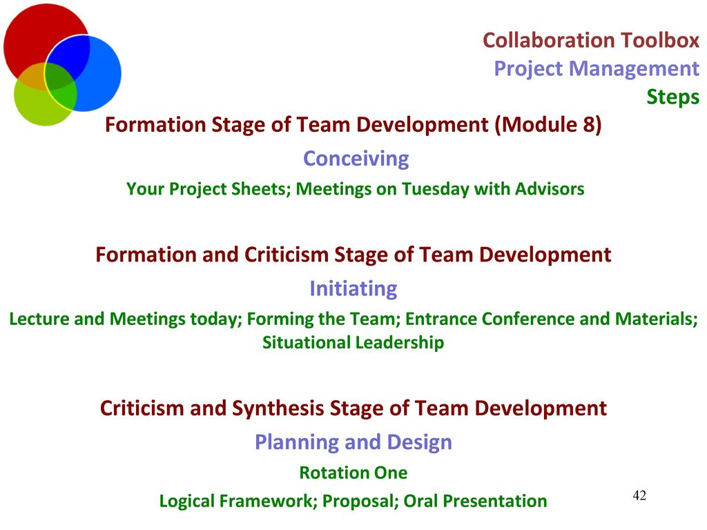 project management collaboration Empower teams to deliver successful projects see how enterprise collaboration platforms can take the pain out of project management and encourage teamwork get the ebook.