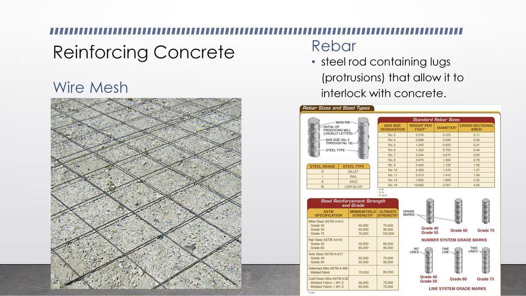 Unique Concrete Welded Wire Mesh Sizes Motif - Wiring Diagram Ideas ...