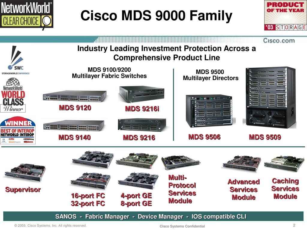 Cisco mds device manager download