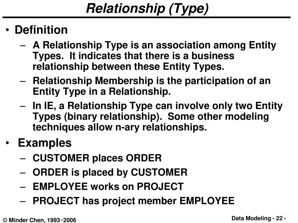 Relationship - 248