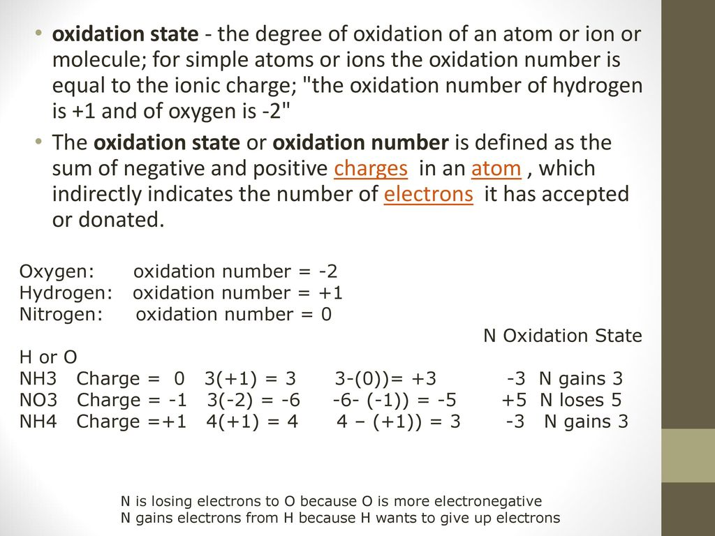 Oxidation numbers periodic table choice image periodic table images oxidation numbers periodic table choice image periodic table images oxidation numbers periodic table images periodic table gamestrikefo Image collections