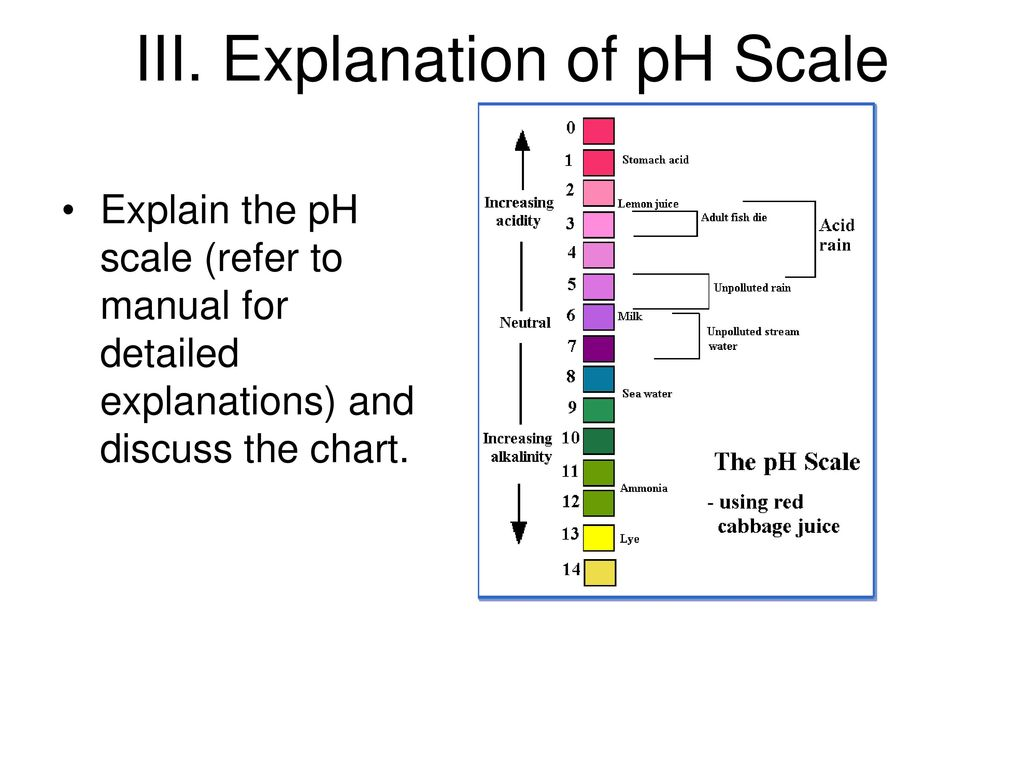 describe and discuss a specific science These shifts are what kuhn describes as scientific revolutions—the  in the  paradigmatic observations that its own paradigm can do most to explain (13), ie,   to the development of a given science are likely to seem equally relevant (15.