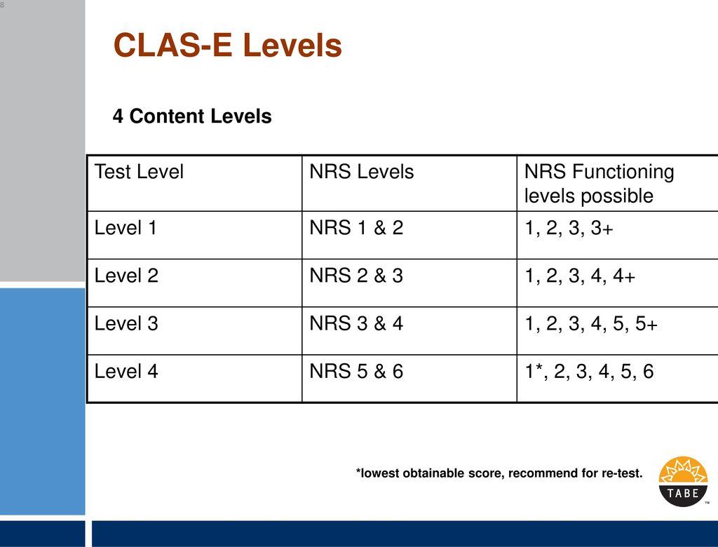 Tabe Complete Language Assessment System English Tabe