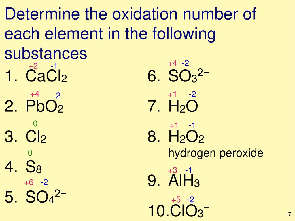 Oxidation numbers periodic table choice image periodic table images oxidation number periodic table images periodic table images oxidation states periodic table gallery periodic table images gamestrikefo Images