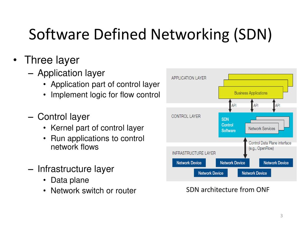 Sdn security security as an app saaa on sdn ppt download 3 software defined networking baditri Images