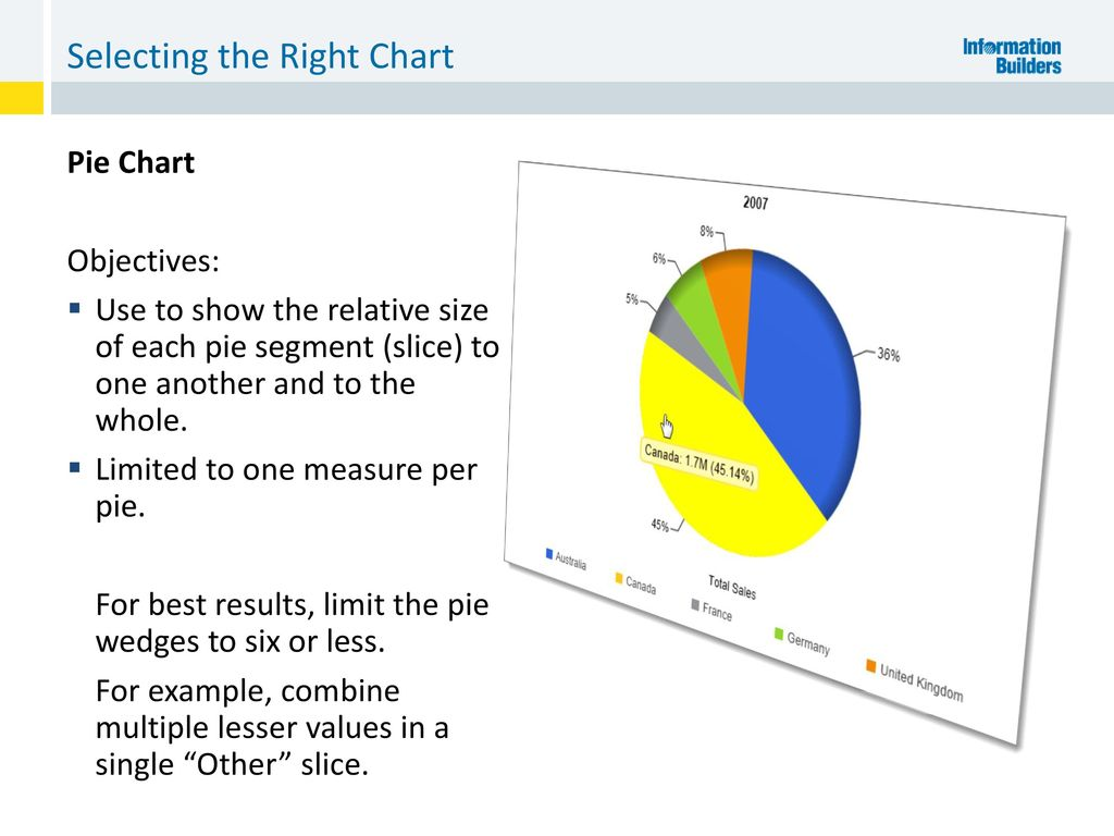 Pie chart for excel images free any chart examples pie chart for excel choice image free any chart examples pie chart in excel 2007 choice nvjuhfo Image collections