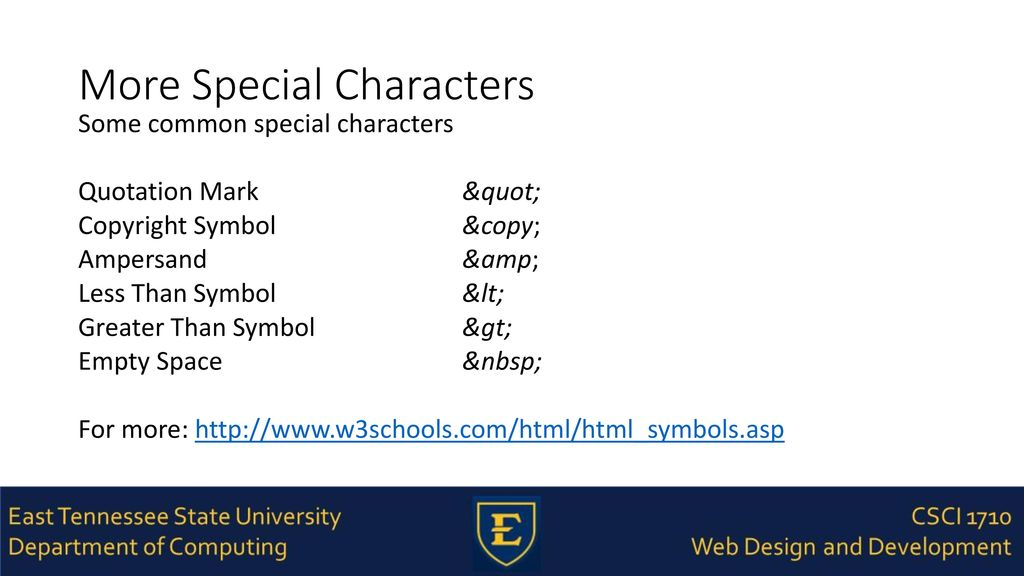 Intro To Html Formatting Part 2 Ppt Download