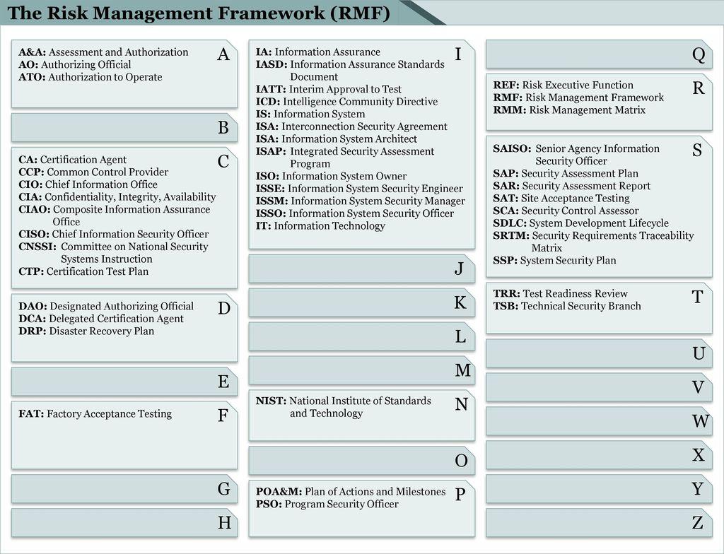 The risk management framework rmf ppt download the risk management framework rmf 1betcityfo Choice Image