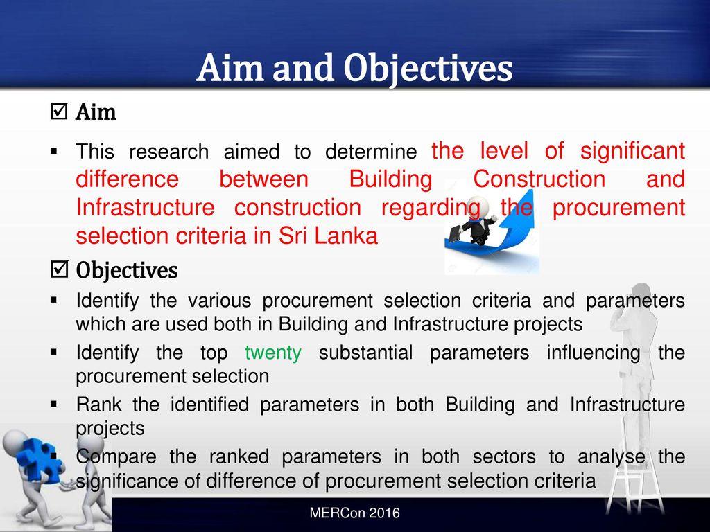 Presentation title factors influencing ppt download aim and objectives aim objectives altavistaventures Gallery