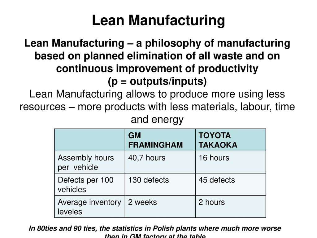 general motors with lean manufacturing Kettering university online's lean manufacturing master's degree was  developed in collaboration with general motors to give you the skills you need to  improve.