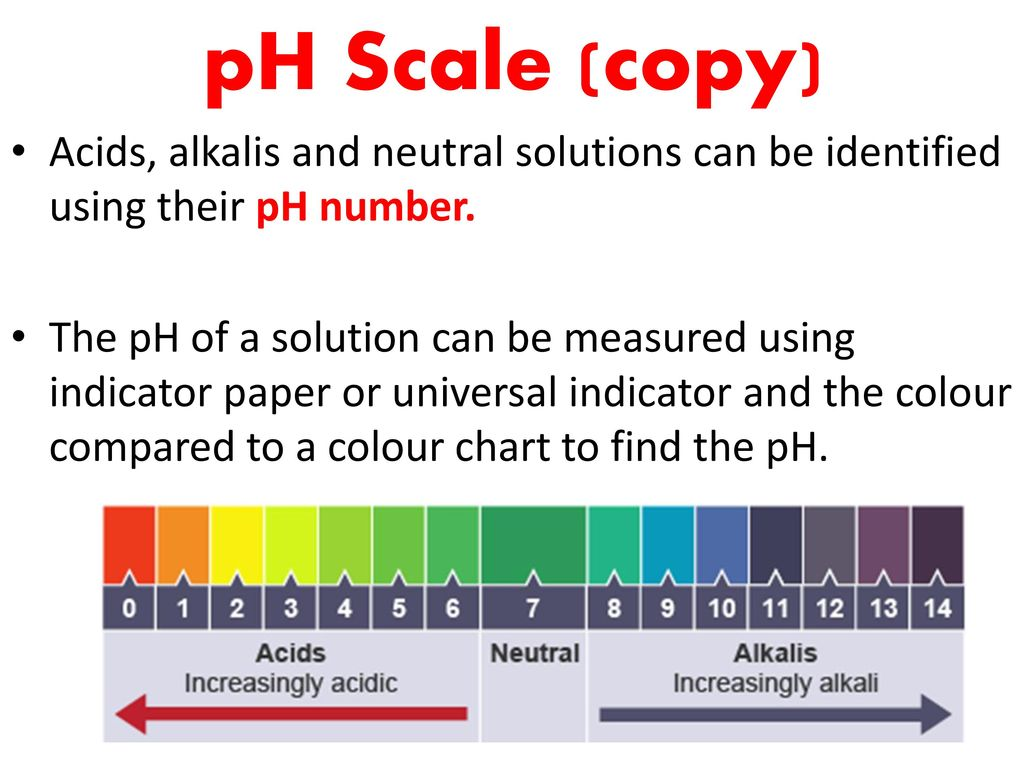 Blue Litmus Paper Color Chart Choice Image - Free Any Chart Examples for Ph Scale Universal Indicator  111ane