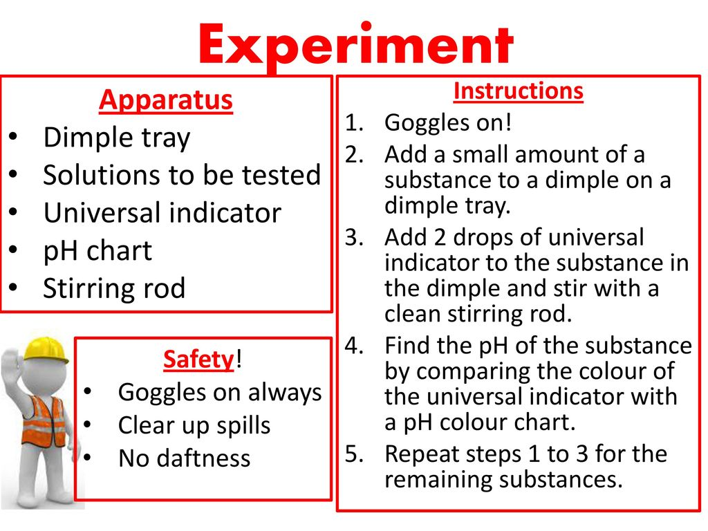 Lesson starter 3 of these images show chemical reactions ppt ph scale 74 experiment apparatus dimple tray solutions to be tested universal indicator nvjuhfo Choice Image