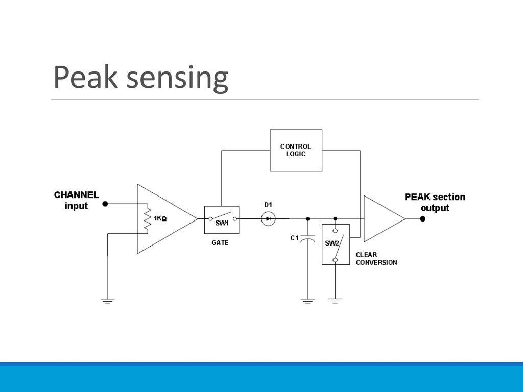 Acquisition systems vme caen ppt download peak sensing the peak detection is as shown in this simplified block diagram the functioning pooptronica Images