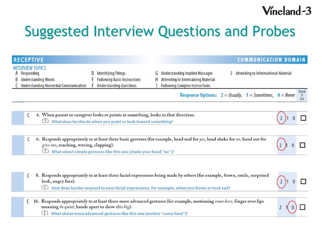 Suggested Interview Questions And Probes