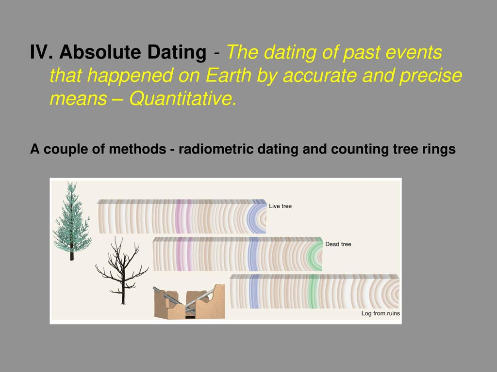 radiometric dating means placing events Science 8: the deep time diaries name_____ date_____per_____ radiometric dating lab by vicky jordan problem: how long will it take for 100 atoms of the radioactive parent carbon-14 to completely decay.