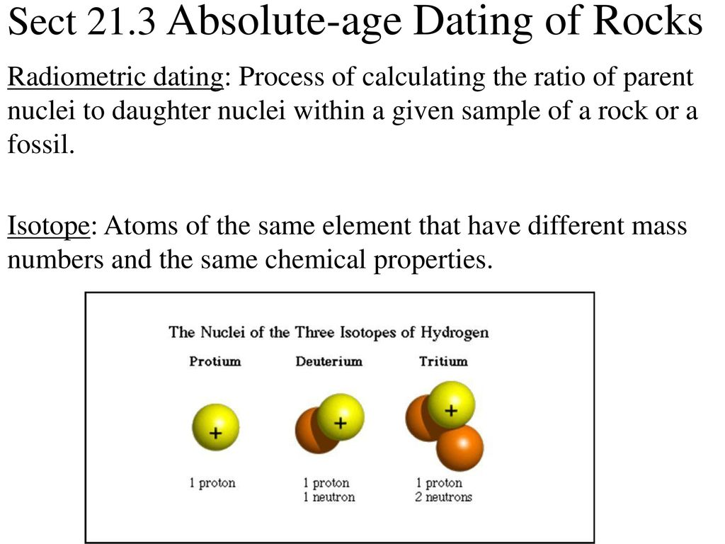 Of Age Section Dating Rocks 21.3 Absolute