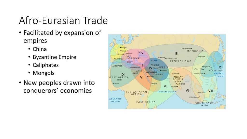 Afro-eurasian trading systems