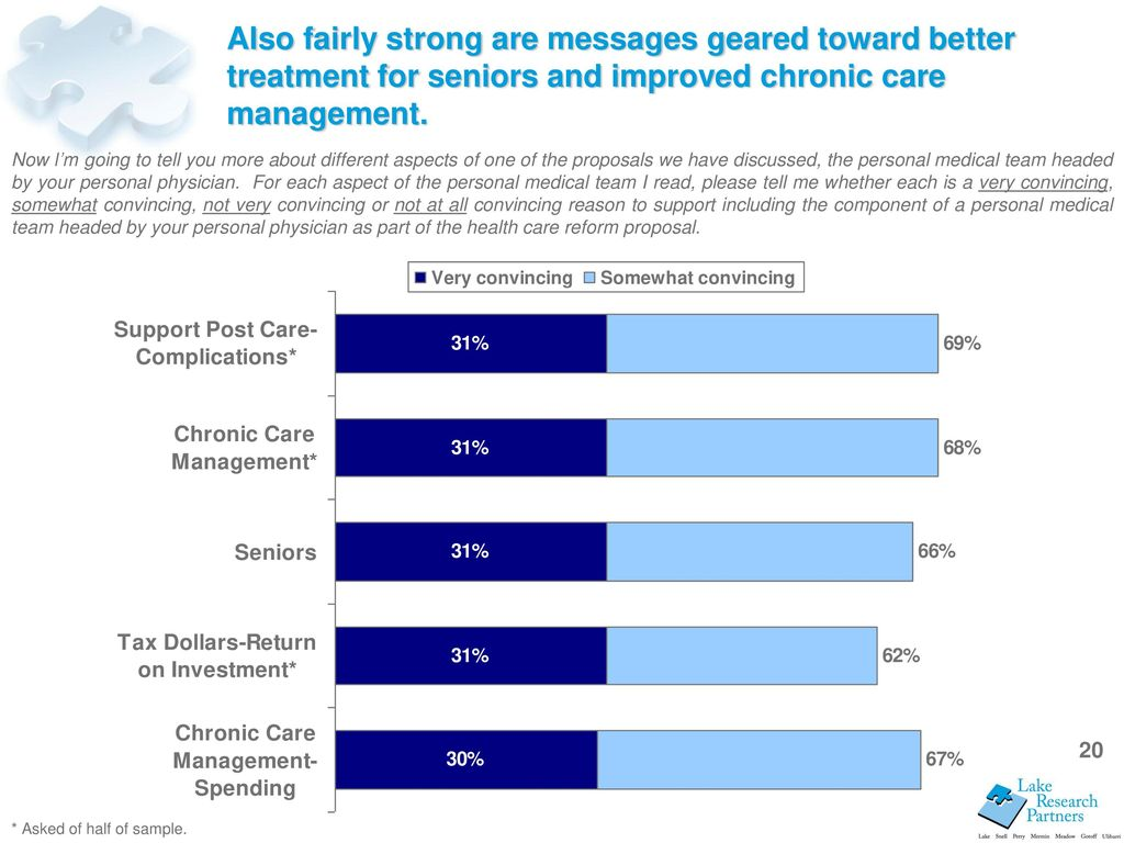 Also Fairly Strong Are Messages Geared Toward Better Treatment For Seniors  And Improved Chronic Care Management