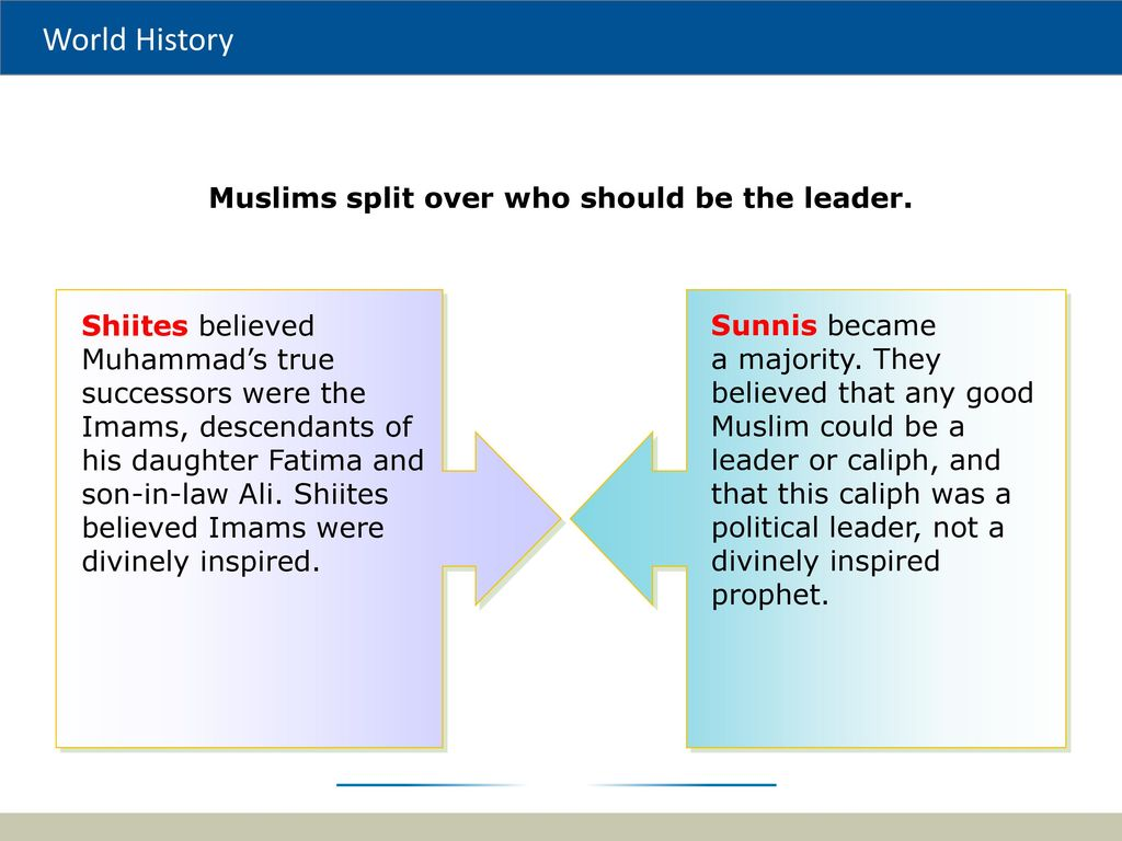 The muslim world tolerance of other cultures and a focus on 51 muslims pooptronica