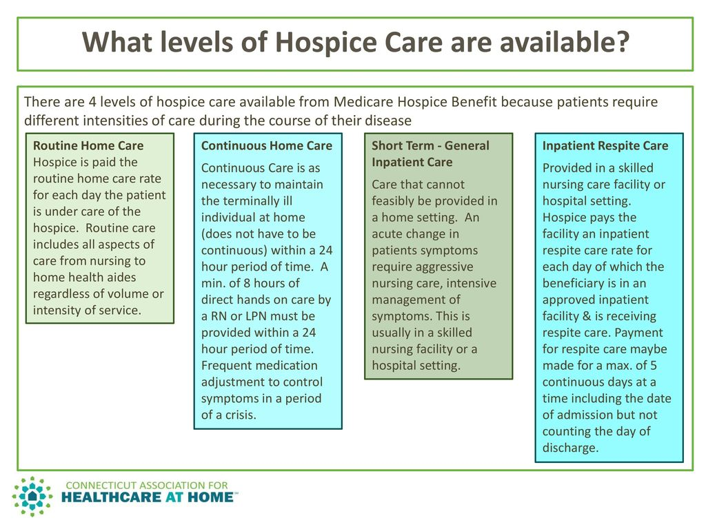 palliative care within the acute care setting Safety and quality of end-of-life care in acute hospitals  care within the australian acute healthcare setting  safety and quality of end-of-life care.