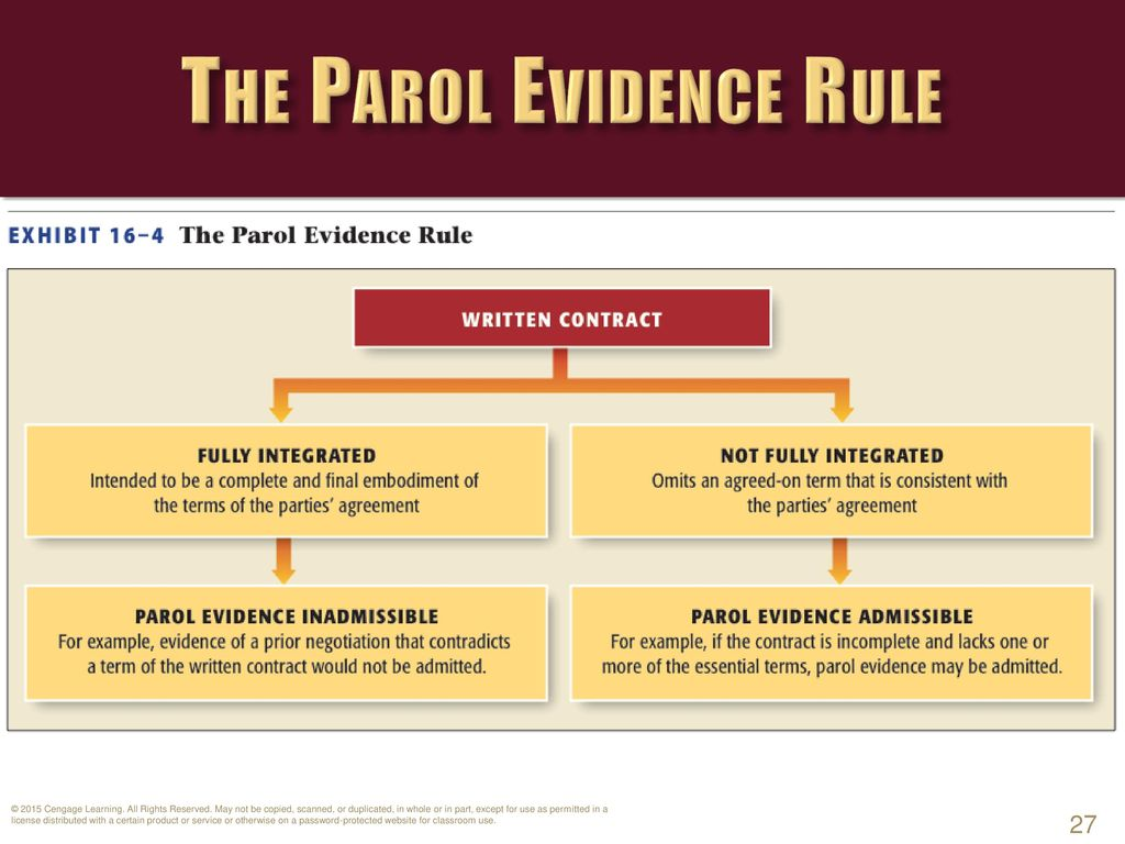 Parol Evidence Rule Example Choice Image Example Cover Letter For