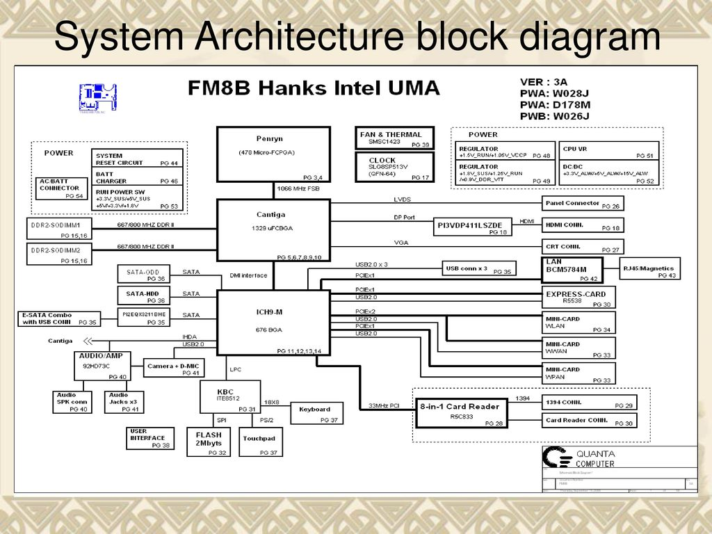 block diagram of ai system Digital pa system with active integration™  system block diagrams — 34   studiolive ai-series loudspeakers are the first affordable, active pa speaker.